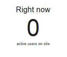 image zero users on site analytics