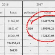 7 years of Polish monthly Smoleńsk commemorations adding up to millions in police costs